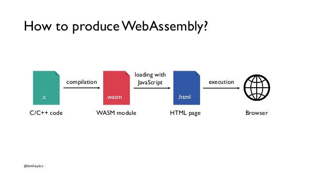Отключенный javascript